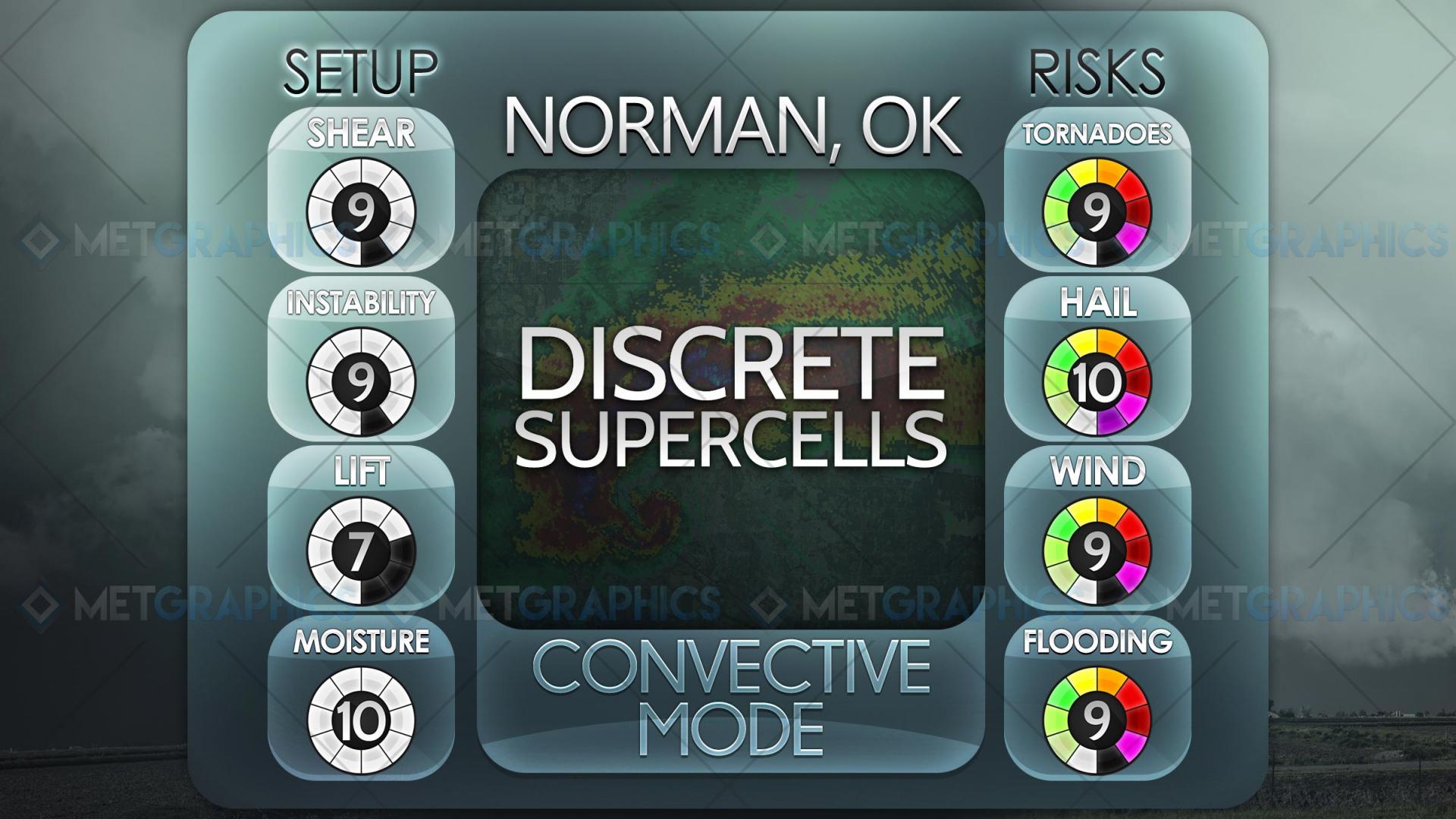 Convective Mode III: Discrete Supercells