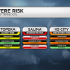 Severe Risk by Location Example IIi