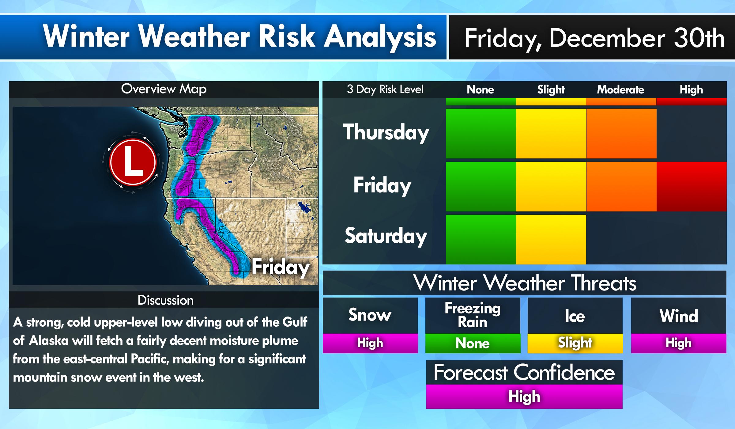Winter Weather Analysis II
