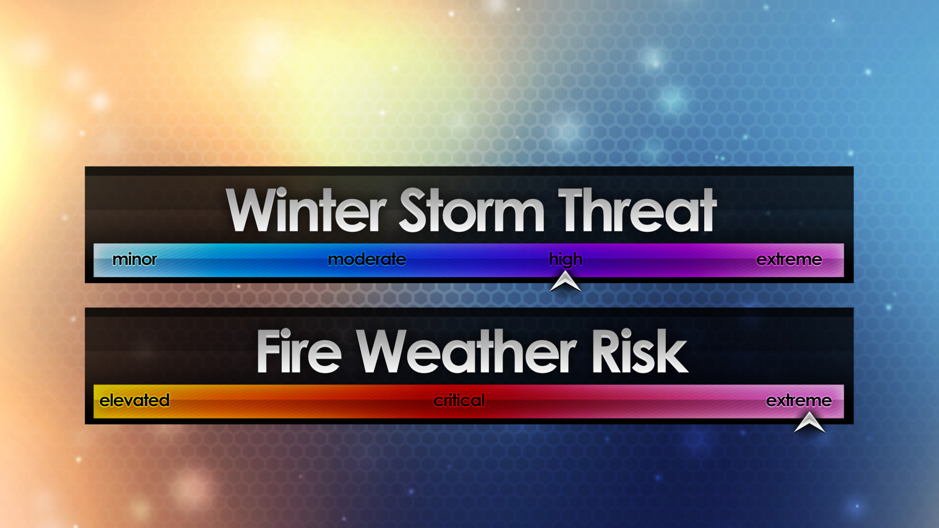 WxThreats v2 Winter & Fire